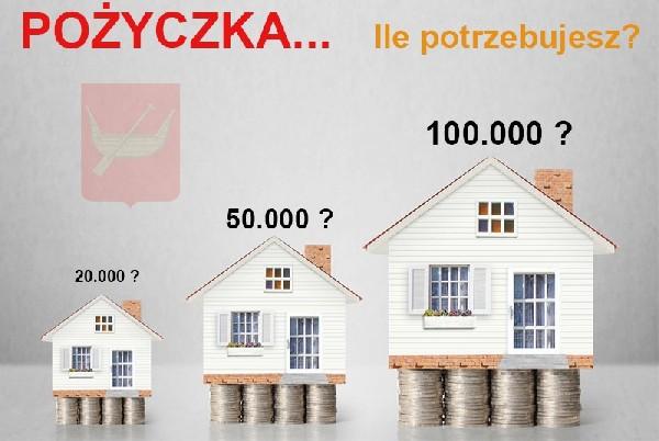 Pożyczka Prywatna Bez Bik